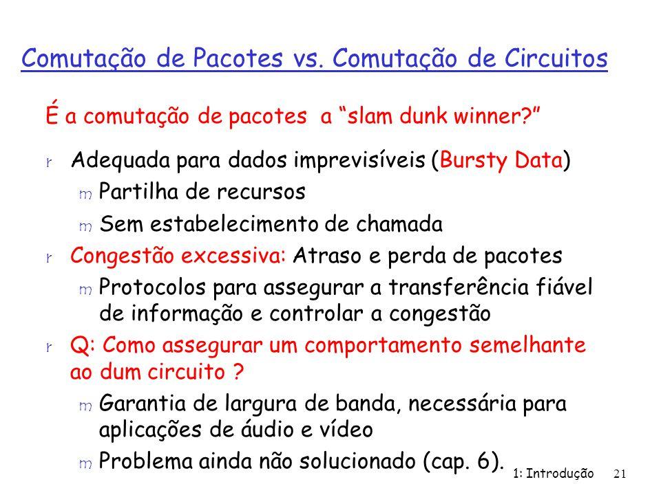 1: Introdução21 r Adequada para dados imprevisíveis (Bursty Data) m Partilha de recursos m Sem estabelecimento de chamada r Congestão excessiva: Atras
