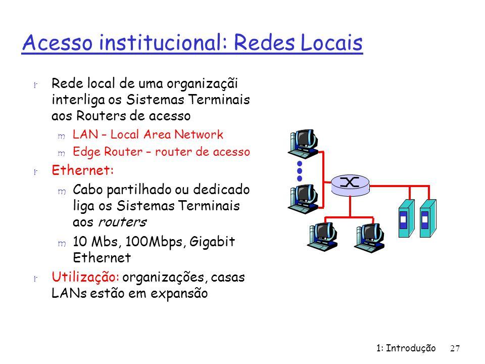 1: Introdução27 Acesso institucional: Redes Locais r Rede local de uma organizaçãi interliga os Sistemas Terminais aos Routers de acesso m LAN – Local