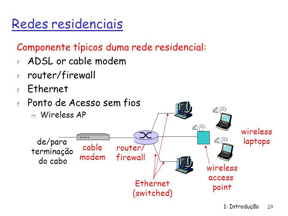 1: Introdução29 Redes residenciais Componente típicos duma rede residencial: r ADSL or cable modem r router/firewall r Ethernet r Ponto de Acesso sem