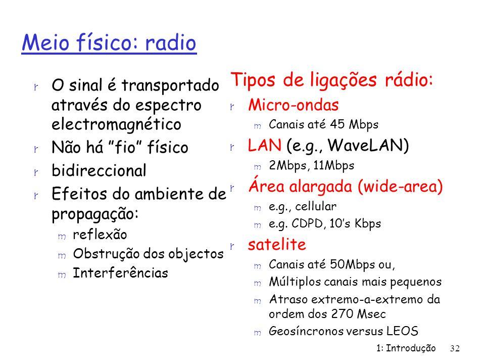 1: Introdução32 Meio físico: radio r O sinal é transportado através do espectro electromagnético r Não há fio físico r bidireccional r Efeitos do ambi