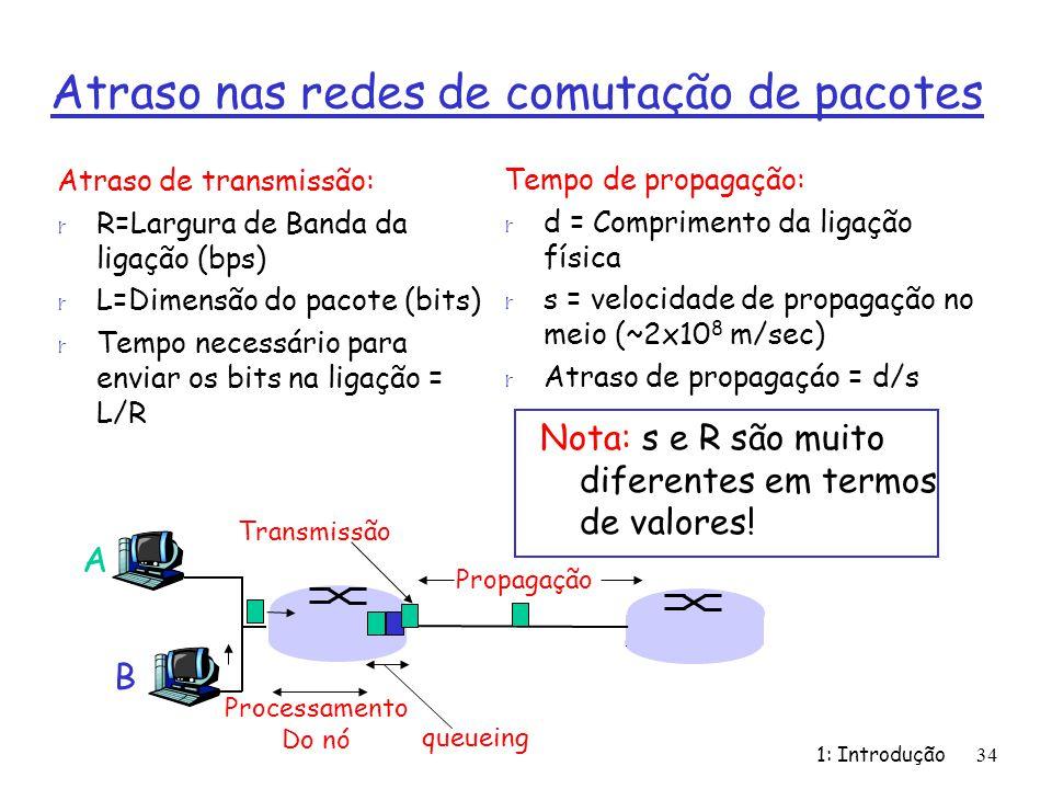 1: Introdução34 Atraso de transmissão: r R=Largura de Banda da ligação (bps) r L=Dimensão do pacote (bits) r Tempo necessário para enviar os bits na l
