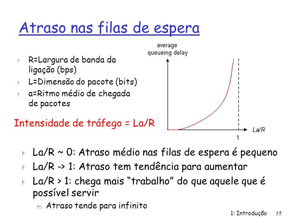 1: Introdução35 Atraso nas filas de espera r R=Largura de banda da ligação (bps) r L=Dimensão do pacote (bits) r a=Ritmo médio de chegada de pacotes I