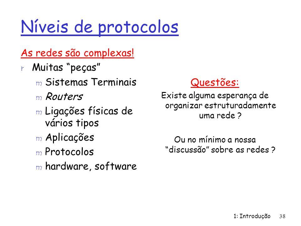 1: Introdução38 Níveis de protocolos As redes são complexas! r Muitas peças m Sistemas Terminais m Routers m Ligações físicas de vários tipos m Aplica