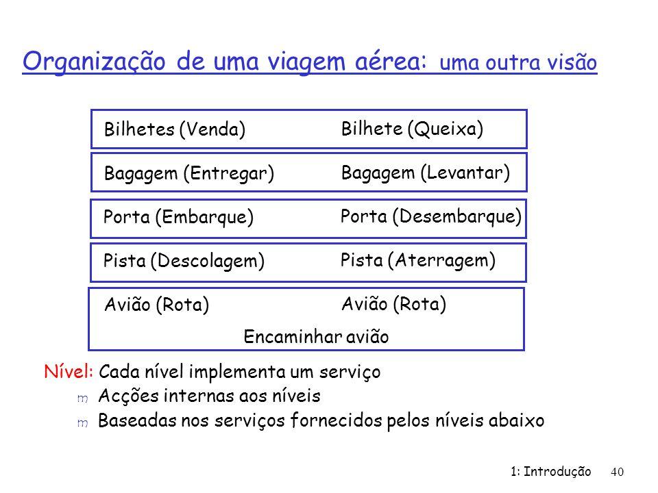1: Introdução40 Nível: Cada nível implementa um serviço m Acções internas aos níveis m Baseadas nos serviços fornecidos pelos níveis abaixo Encaminhar