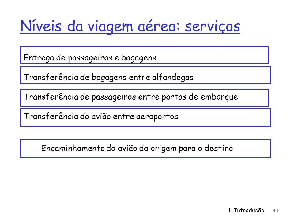 1: Introdução41 Níveis da viagem aérea: serviços Entrega de passageiros e bagagens Transferência de bagagens entre alfandegas Transferência de passage