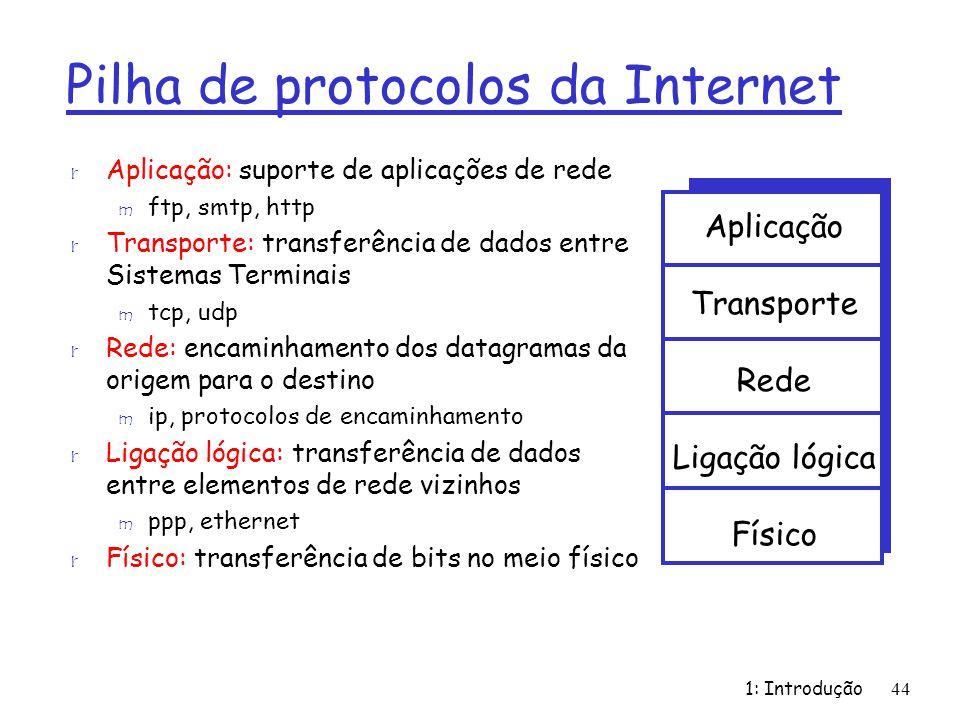 1: Introdução44 Pilha de protocolos da Internet r Aplicação: suporte de aplicações de rede m ftp, smtp, http r Transporte: transferência de dados entr