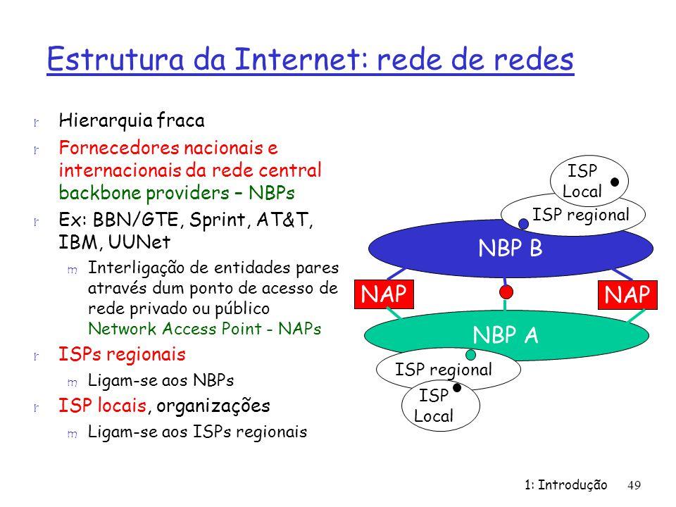 1: Introdução49 Estrutura da Internet: rede de redes r Hierarquia fraca r Fornecedores nacionais e internacionais da rede central backbone providers –