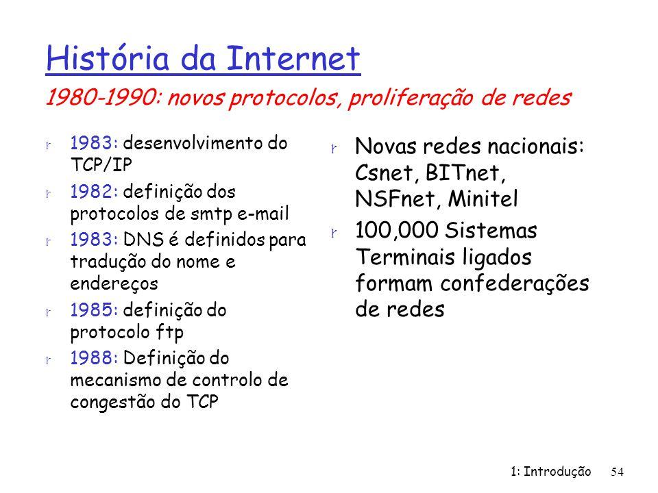 1: Introdução54 r 1983: desenvolvimento do TCP/IP r 1982: definição dos protocolos de smtp e-mail r 1983: DNS é definidos para tradução do nome e ende