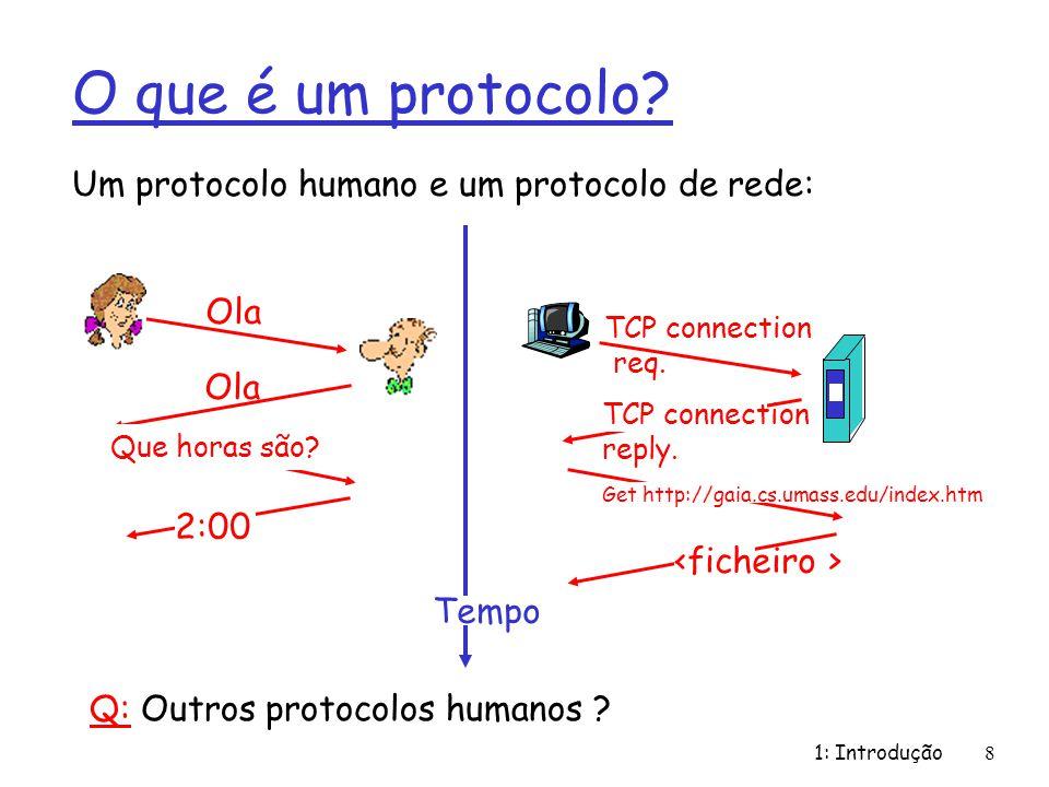 1: Introdução8 O que é um protocolo? Um protocolo humano e um protocolo de rede: Q: Outros protocolos humanos ? Ola Que horas são? 2:00 TCP connection