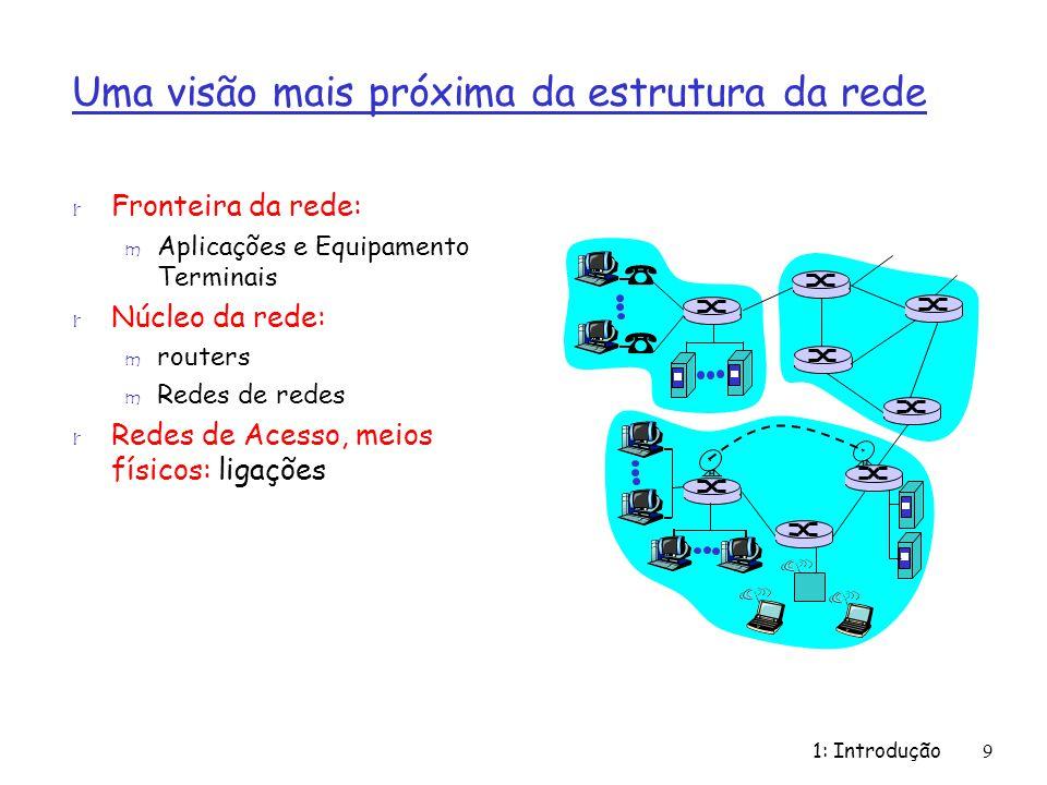 1: Introdução30 Meio físico r Ligação física: r Os bits de dados transmitidos são propagados através da ligação física r Meios guiados m O sinal propaga-se em meios sólidos m Ex: Cobre, Fibra r Meios não guiados: m O sinal propaga-se livremente m Ex: espectro de rádio Par entrançado Twisted Pair (TP) r Dois fios de cobre isolados m Categoria 3: Cabos telefónicos tradicionais, 10 Mbps Ethernet m Categoria 5 TP: 100Mbps Ethernet Necessita de um HUB