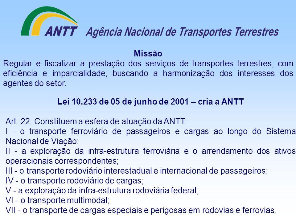 Missão Regular e fiscalizar a prestação dos serviços de transportes terrestres, com eficiência e imparcialidade, buscando a harmonização dos interesse