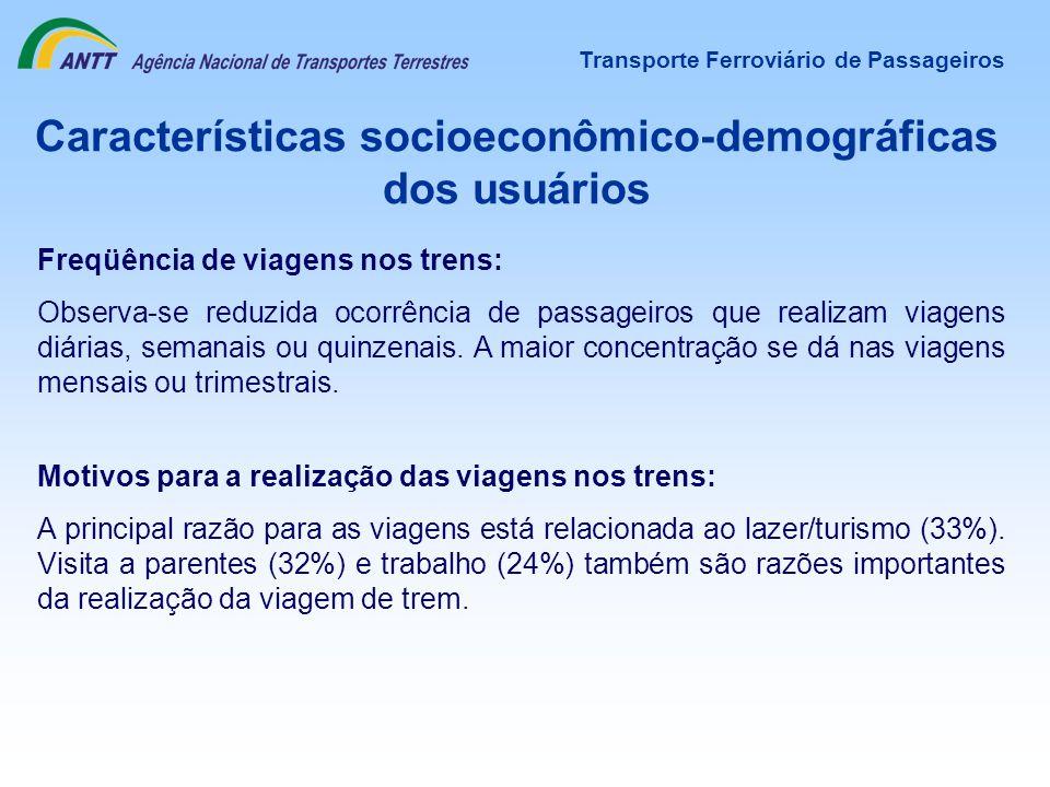 Transporte Ferroviário de Passageiros Características socioeconômico-demográficas dos usuários Freqüência de viagens nos trens: Observa-se reduzida oc