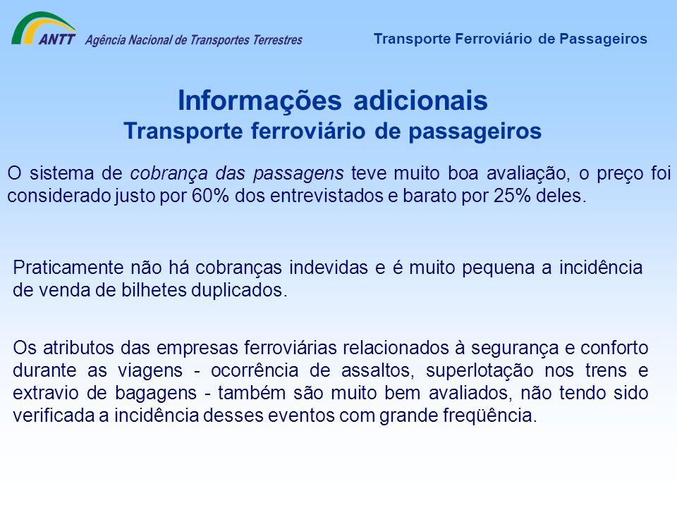 Informações adicionais Transporte ferroviário de passageiros Transporte Ferroviário de Passageiros Os atributos das empresas ferroviárias relacionados