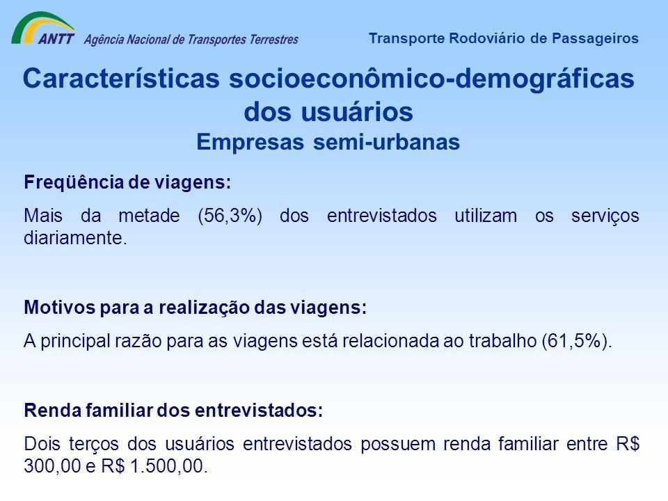 Transporte Rodoviário de Passageiros Características socioeconômico-demográficas dos usuários Empresas semi-urbanas Freqüência de viagens: Mais da met