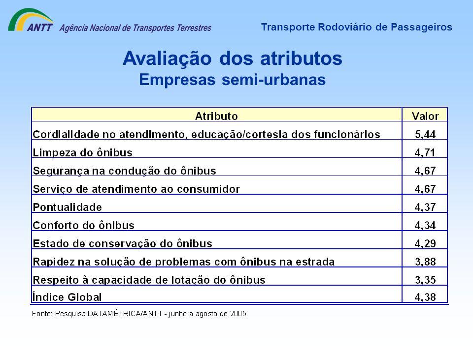 Transporte Rodoviário de Passageiros Avaliação dos atributos Empresas semi-urbanas