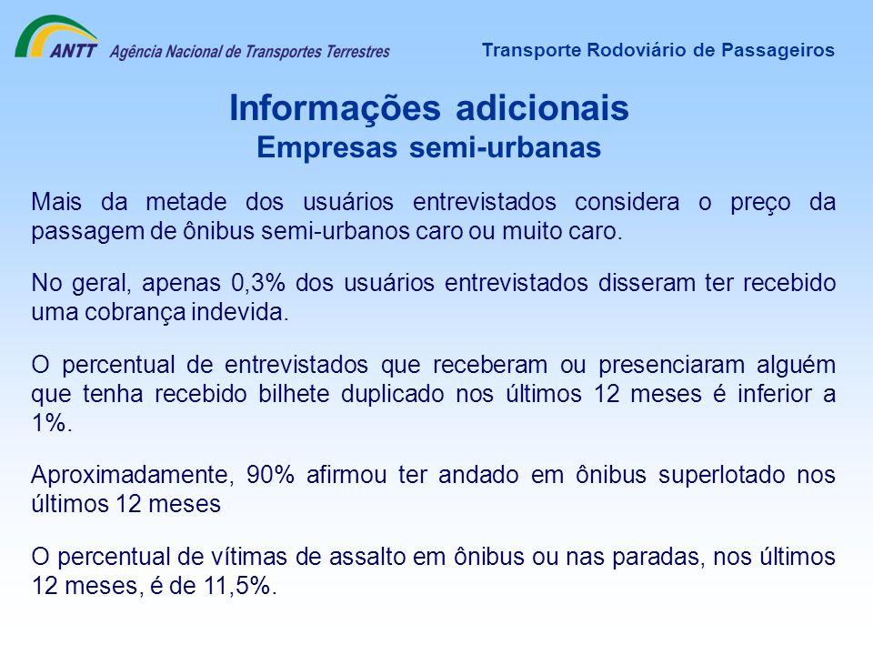 Transporte Rodoviário de Passageiros Informações adicionais Empresas semi-urbanas Mais da metade dos usuários entrevistados considera o preço da passa