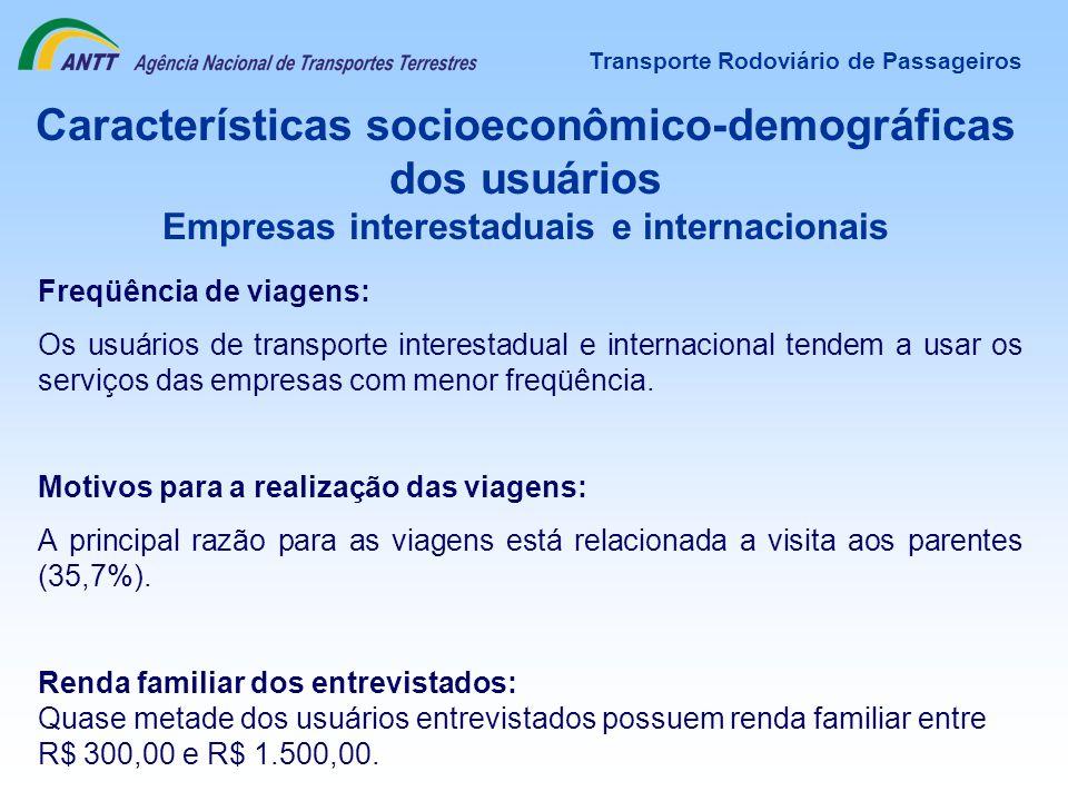 Transporte Rodoviário de Passageiros Características socioeconômico-demográficas dos usuários Empresas interestaduais e internacionais Freqüência de v