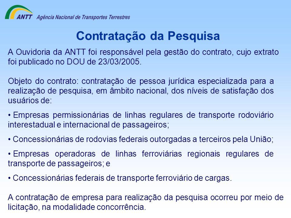 Contratação da Pesquisa Objeto do contrato: contratação de pessoa jurídica especializada para a realização de pesquisa, em âmbito nacional, dos níveis