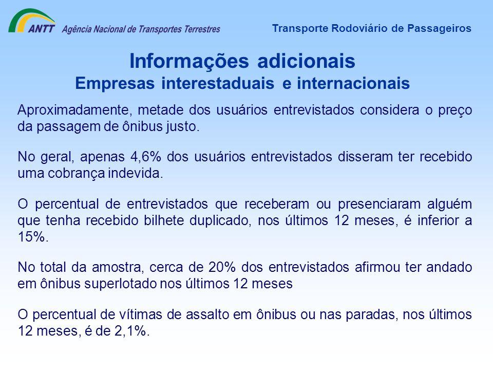 Transporte Rodoviário de Passageiros Informações adicionais Empresas interestaduais e internacionais Aproximadamente, metade dos usuários entrevistado