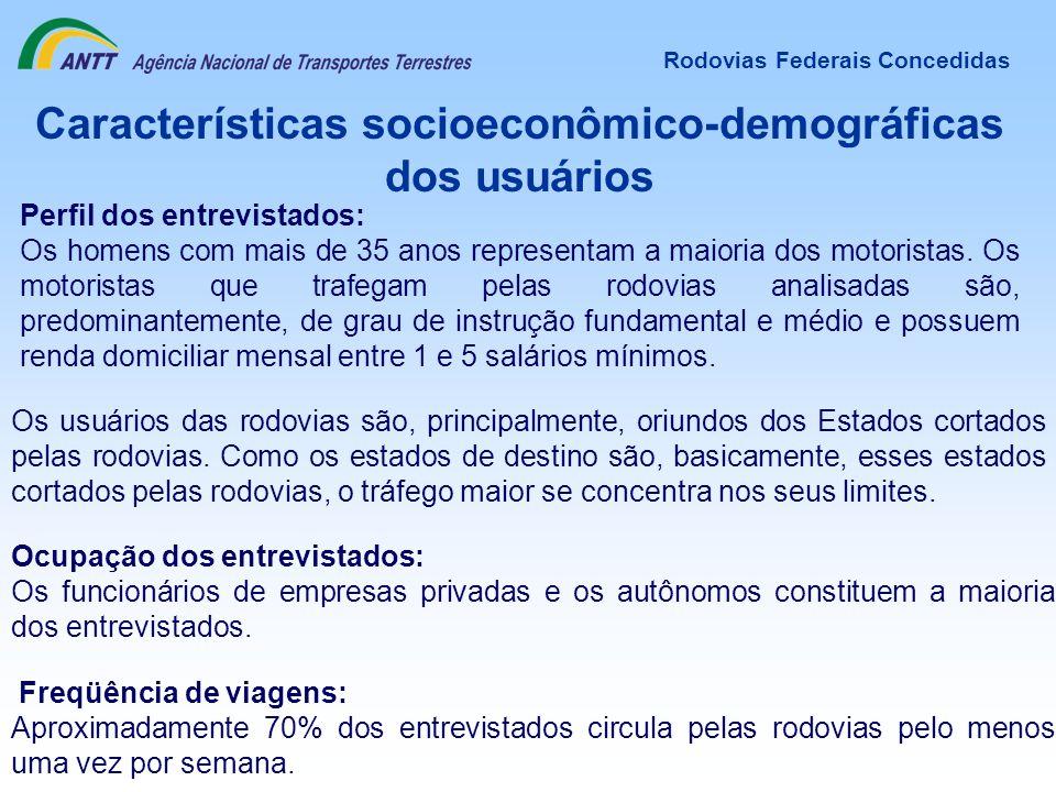 Características socioeconômico-demográficas dos usuários Perfil dos entrevistados: Os homens com mais de 35 anos representam a maioria dos motoristas.