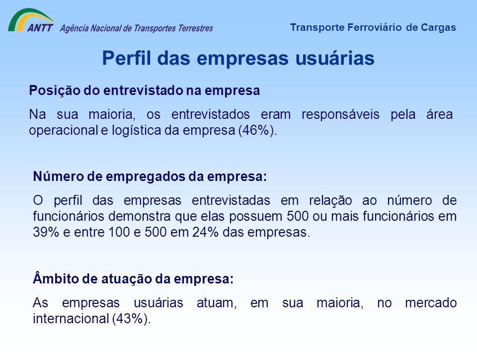 Posição do entrevistado na empresa Na sua maioria, os entrevistados eram responsáveis pela área operacional e logística da empresa (46%). Número de em