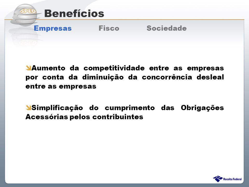 Sistema Público de Escrituração Digital Benefícios Empresas Fisco Sociedade Aumento da competitividade entre as empresas por conta da diminuição da co