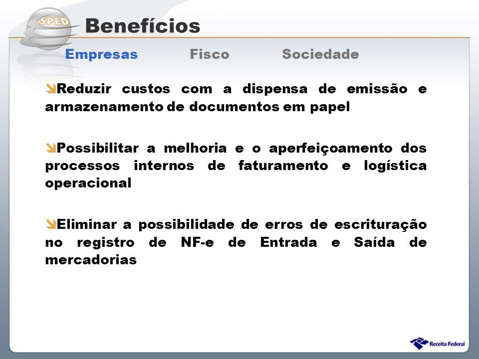 Sistema Público de Escrituração Digital Benefícios Empresas Fisco Sociedade Reduzir custos com a dispensa de emissão e armazenamento de documentos em
