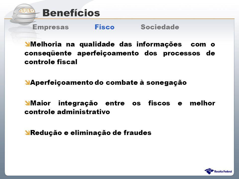 Sistema Público de Escrituração Digital Benefícios Empresas Fisco Sociedade Melhoria na qualidade das informações com o conseqüente aperfeiçoamento do