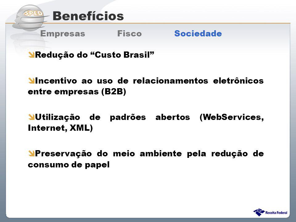 Sistema Público de Escrituração Digital Benefícios Empresas Fisco Sociedade Redução do Custo Brasil Incentivo ao uso de relacionamentos eletrônicos en