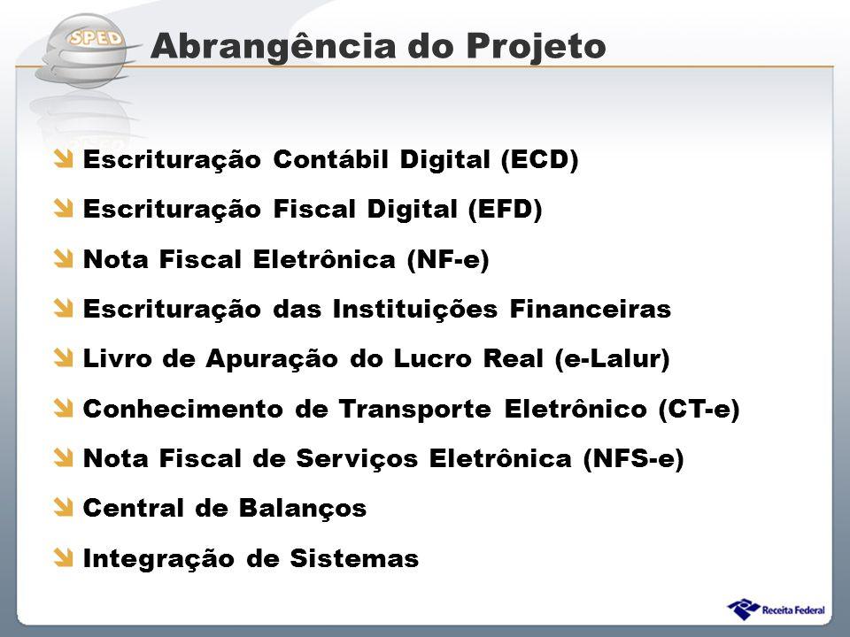 Sistema Público de Escrituração Digital Abrangência do Projeto Escrituração Contábil Digital (ECD) Escrituração Fiscal Digital (EFD) Nota Fiscal Eletr