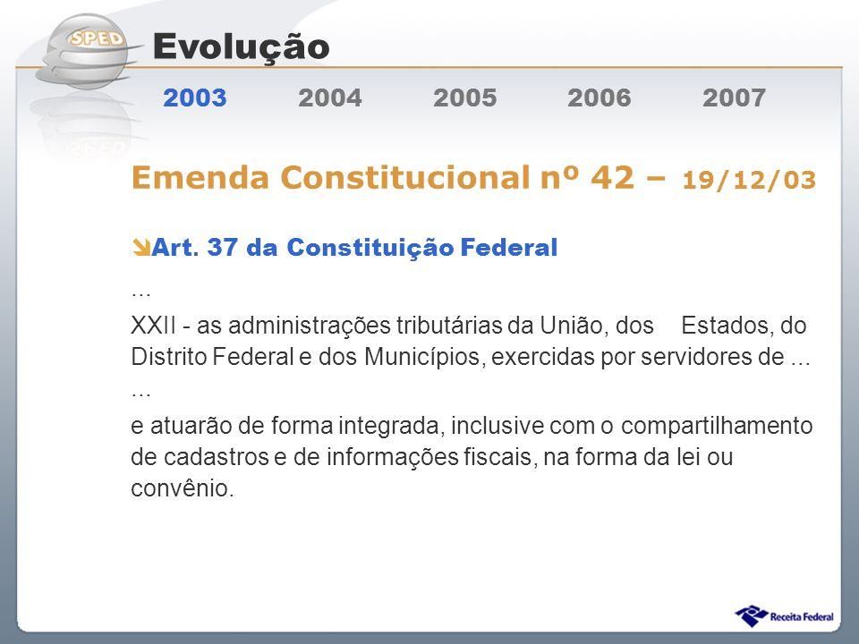Sistema Público de Escrituração Digital Emenda Constitucional nº 42 – 19/12/03 Evolução Art. 37 da Constituição Federal... XXII - as administrações tr