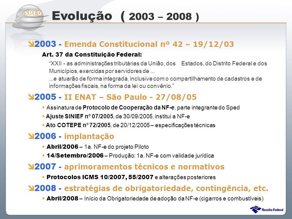 Sistema Público de Escrituração Digital Evolução ( 2003 – 2008 ) 2003 - Emenda Constitucional nº 42 – 19/12/03 Art. 37 da Constituição Federal: XXII -