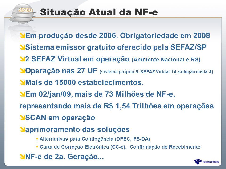 Sistema Público de Escrituração Digital Em produção desde 2006. Obrigatoriedade em 2008 Sistema emissor gratuito oferecido pela SEFAZ/SP 2 SEFAZ Virtu