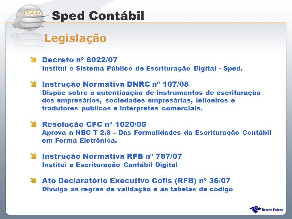 Sistema Público de Escrituração Digital Decreto nº 6022/07 Institui o Sistema Público de Escrituração Digital - Sped. Instrução Normativa DNRC nº 107/
