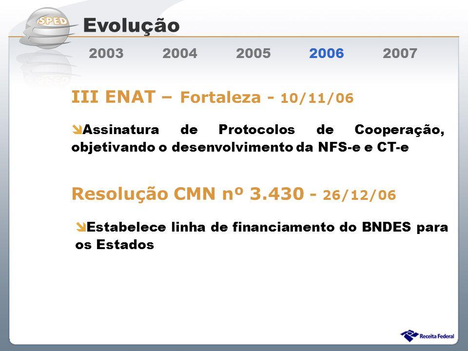 Sistema Público de Escrituração Digital 2003 2004 2005 2006 2007 III ENAT – Fortaleza - 10/11/06 Resolução CMN nº 3.430 - 26/12/06 Assinatura de Proto