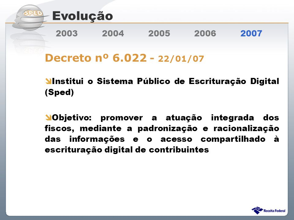 Sistema Público de Escrituração Digital 2003 2004 2005 2006 2007 Decreto nº 6.022 - 22/01/07 Institui o Sistema Público de Escrituração Digital (Sped)