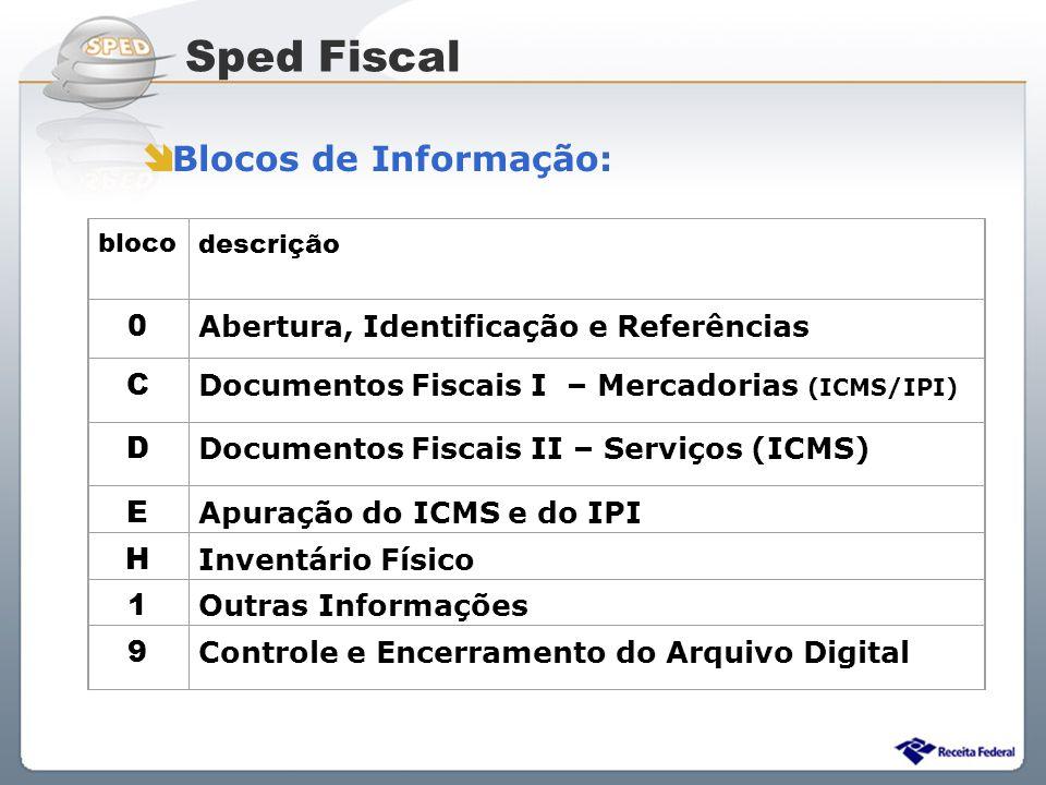 Sistema Público de Escrituração Digital Blocos de Informação: Sped Fiscal blocodescrição 0 Abertura, Identificação e Referências C Documentos Fiscais