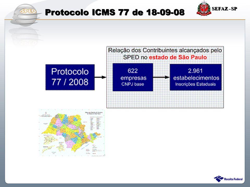 Sistema Público de Escrituração Digital Protocolo ICMS 77 de 18-09-08 SEFAZ - SP