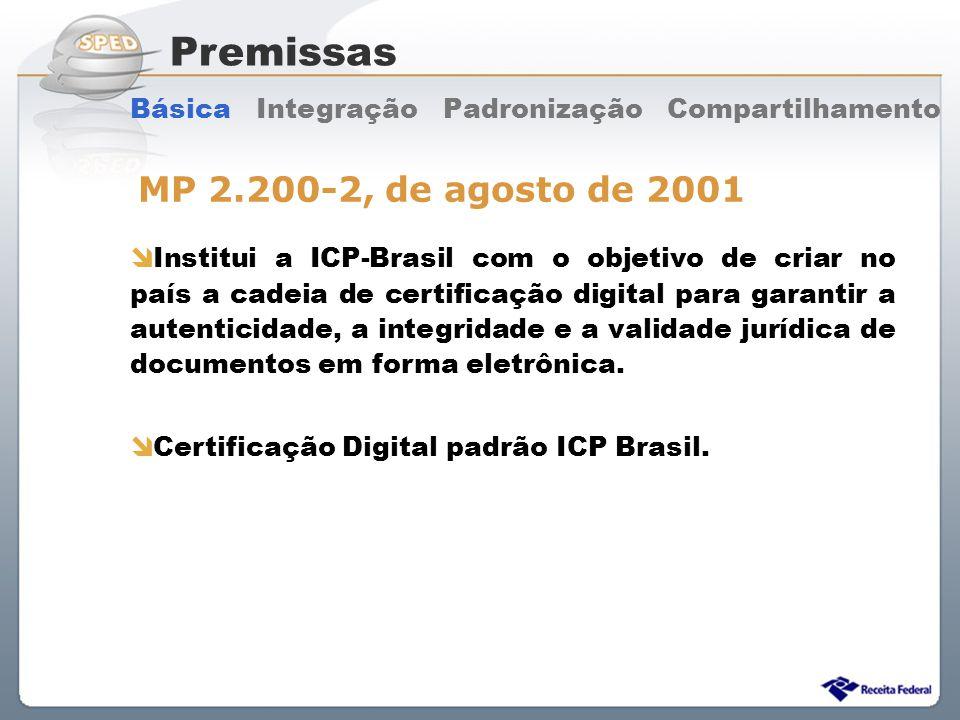 Sistema Público de Escrituração Digital MP 2.200-2, de agosto de 2001 Institui a ICP-Brasil com o objetivo de criar no país a cadeia de certificação d