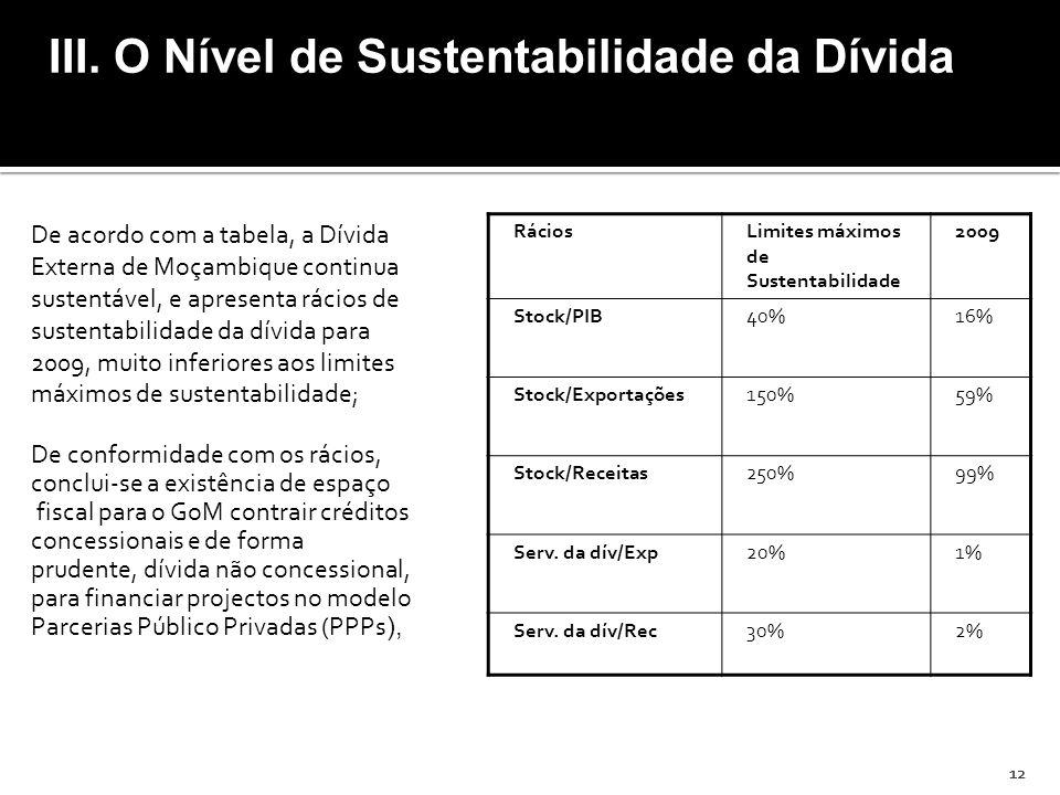 12 De acordo com a tabela, a Dívida Externa de Moçambique continua sustentável, e apresenta rácios de sustentabilidade da dívida para 2009, muito inferiores aos limites máximos de sustentabilidade; De conformidade com os rácios, conclui-se a existência de espaço fiscal para o GoM contrair créditos concessionais e de forma prudente, dívida não concessional, para financiar projectos no modelo Parcerias Público Privadas (PPPs ), RáciosLimites máximos de Sustentabilidade 2009 Stock/PIB40%16% Stock/Exportações150%59% Stock/Receitas250%99% Serv.