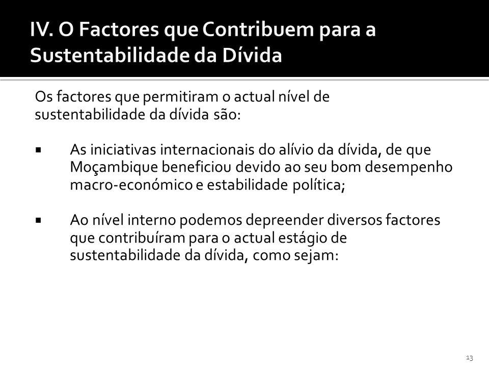 13 Os factores que permitiram o actual nível de sustentabilidade da dívida são: As iniciativas internacionais do alívio da dívida, de que Moçambique b