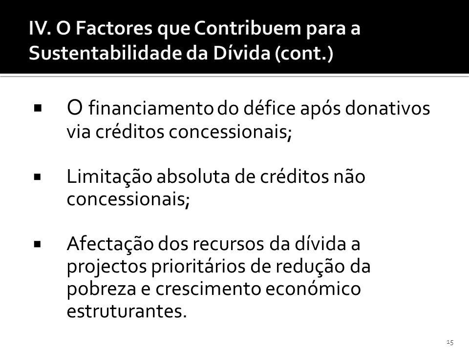 15 O financiamento do défice após donativos via créditos concessionais; Limitação absoluta de créditos não concessionais; Afectação dos recursos da dívida a projectos prioritários de redução da pobreza e crescimento económico estruturantes.