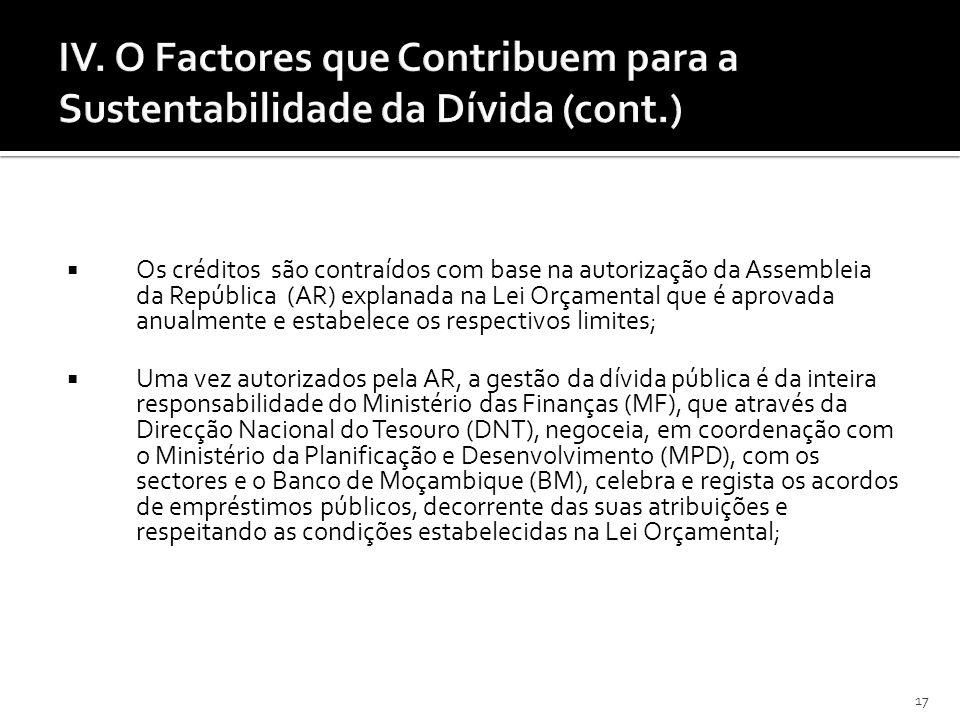 17 IV. O Factores que Contribuem para a Sustentabilidade da Dívida (cont.) Os créditos são contraídos com base na autorização da Assembleia da Repúbli