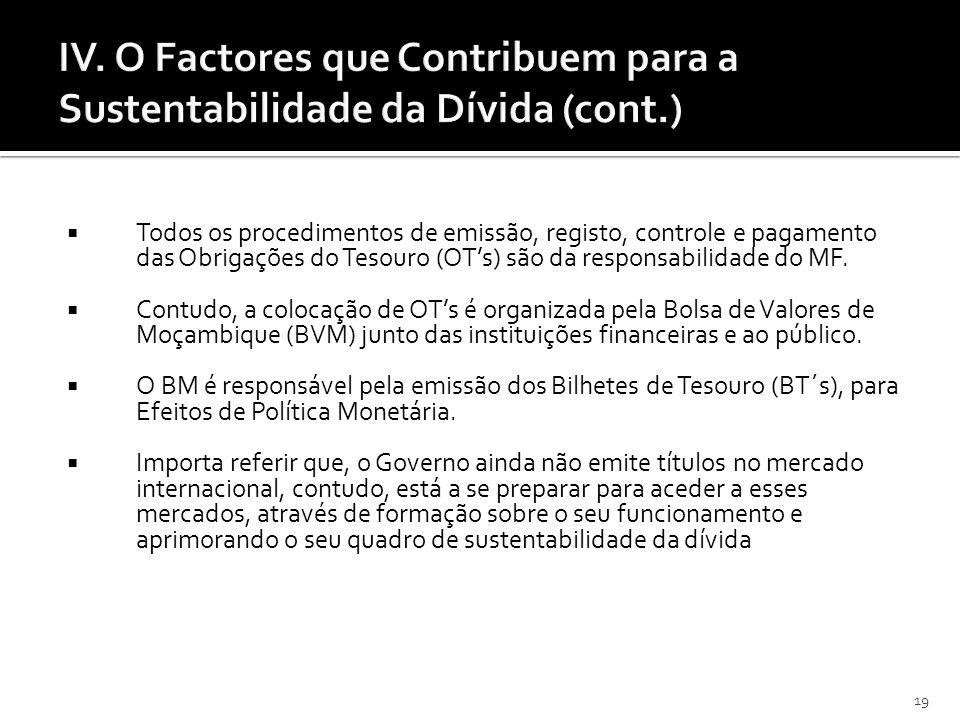 19 IV. O Factores que Contribuem para a Sustentabilidade da Dívida (cont.) Todos os procedimentos de emissão, registo, controle e pagamento das Obriga