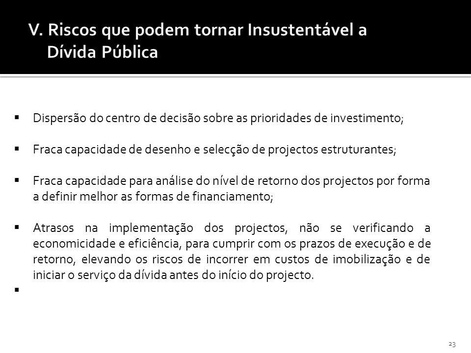 23 Dispersão do centro de decisão sobre as prioridades de investimento; Fraca capacidade de desenho e selecção de projectos estruturantes; Fraca capac