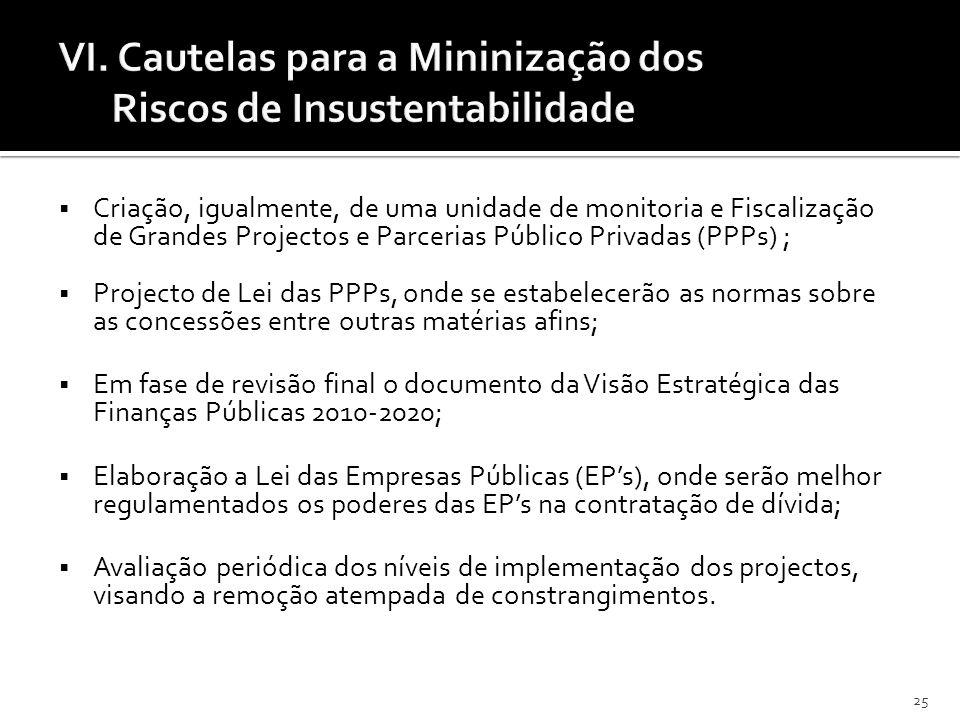 25 Criação, igualmente, de uma unidade de monitoria e Fiscalização de Grandes Projectos e Parcerias Público Privadas (PPPs) ; Projecto de Lei das PPPs, onde se estabelecerão as normas sobre as concessões entre outras matérias afins; Em fase de revisão final o documento da Visão Estratégica das Finanças Públicas 2010-2020; Elaboração a Lei das Empresas Públicas (EPs), onde serão melhor regulamentados os poderes das EPs na contratação de dívida; Avaliação periódica dos níveis de implementação dos projectos, visando a remoção atempada de constrangimentos.
