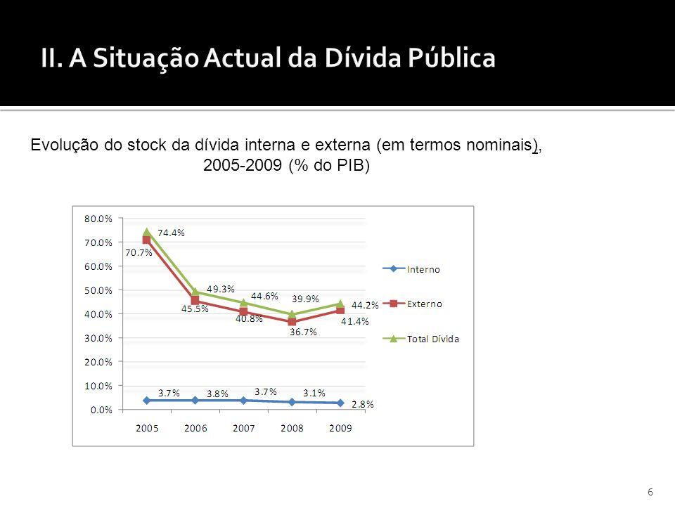 6 II. A Situação Actual da Dívida Pública Evolução do stock da dívida interna e externa (em termos nominais), 2005-2009 (% do PIB)