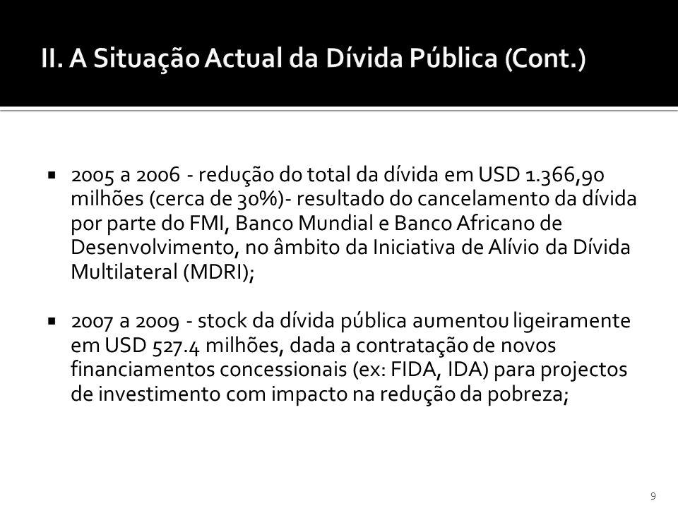 9 2005 a 2006 - redução do total da dívida em USD 1.366,90 milhões (cerca de 30%)- resultado do cancelamento da dívida por parte do FMI, Banco Mundial e Banco Africano de Desenvolvimento, no âmbito da Iniciativa de Alívio da Dívida Multilateral (MDRI); 2007 a 2009 - stock da dívida pública aumentou ligeiramente em USD 527.4 milhões, dada a contratação de novos financiamentos concessionais (ex: FIDA, IDA) para projectos de investimento com impacto na redução da pobreza;