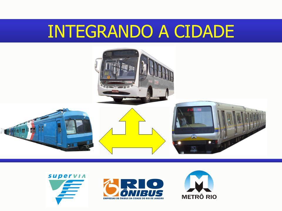 Três operadoras privadas implantaram um projeto pioneiro e inovador de transporte integrado na cidade do Rio de Janeiro Case de sucesso