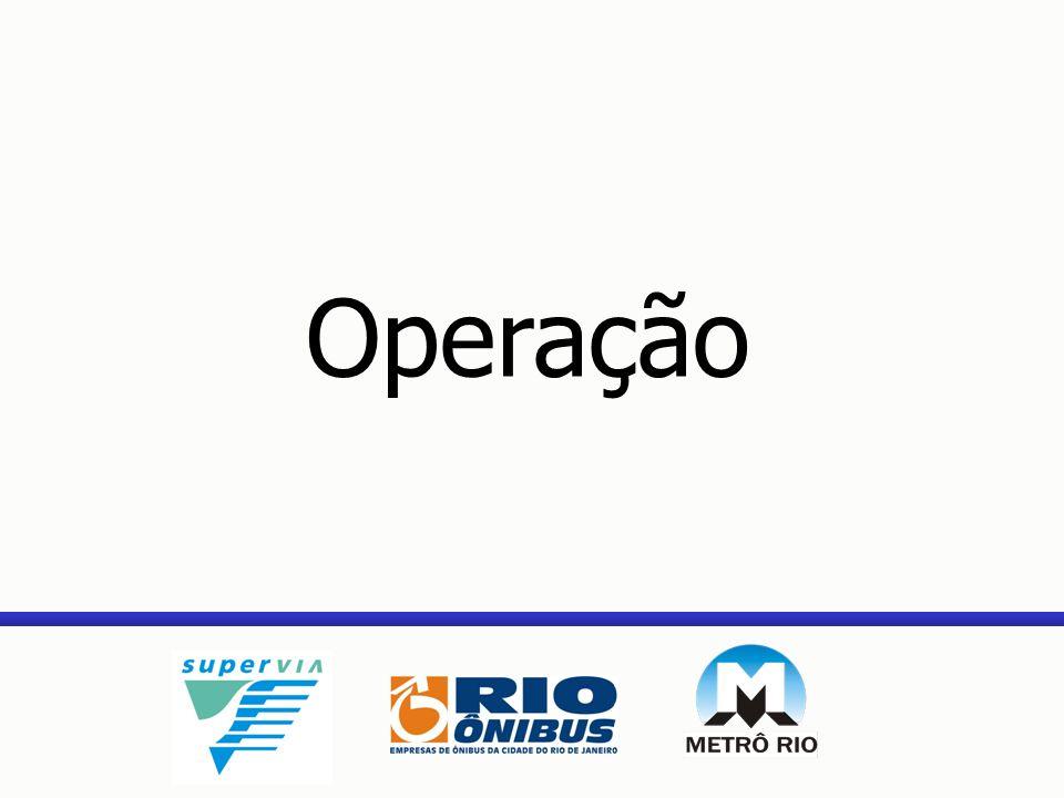 Operação